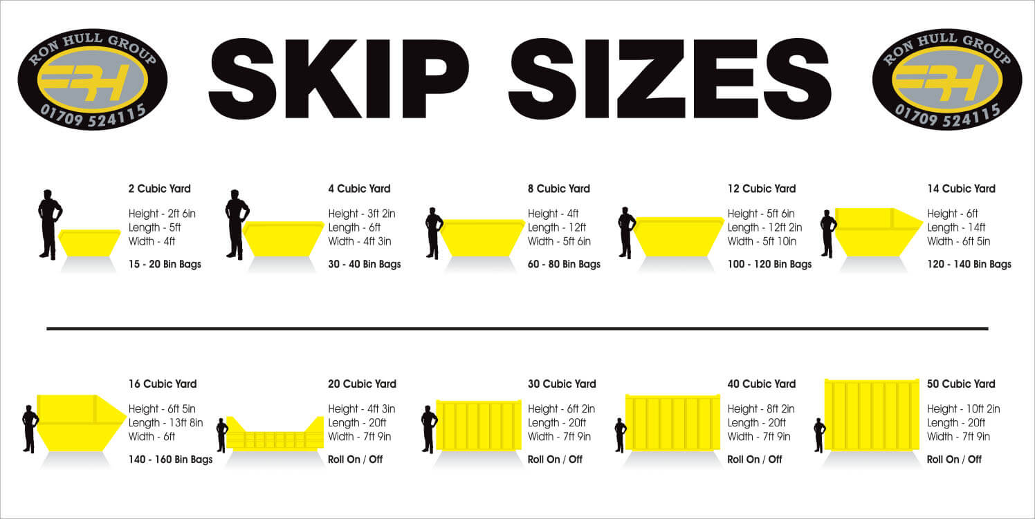 Ron Hull Skip Sizes